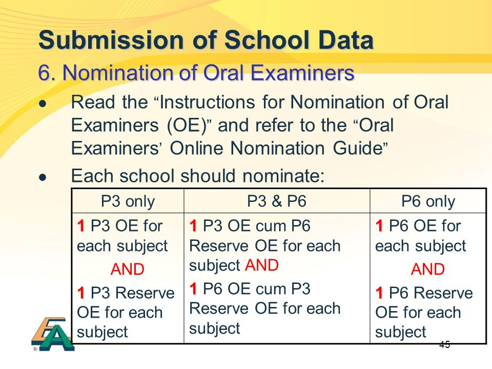 "45 Submission of School Data 6. Nomination of Oral Examiners Read the "" Instructions for Nomination of Oral Examiners (OE) "" and refer to the "" Oral E"