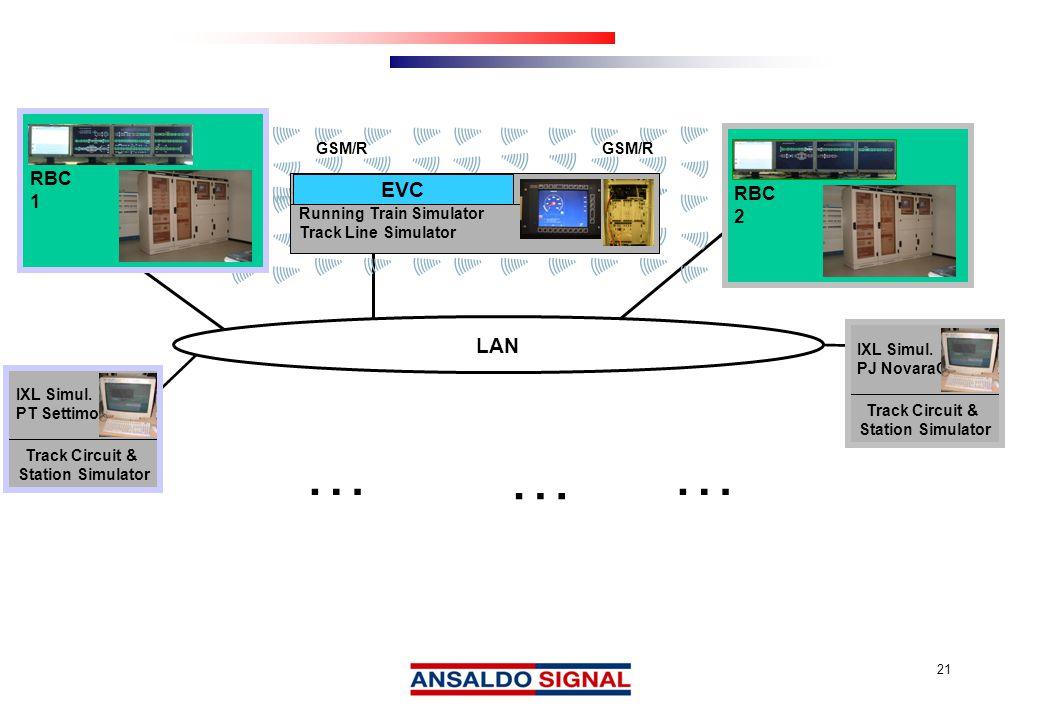 21 LAN Track Circuit & Station Simulator IXL Simul.