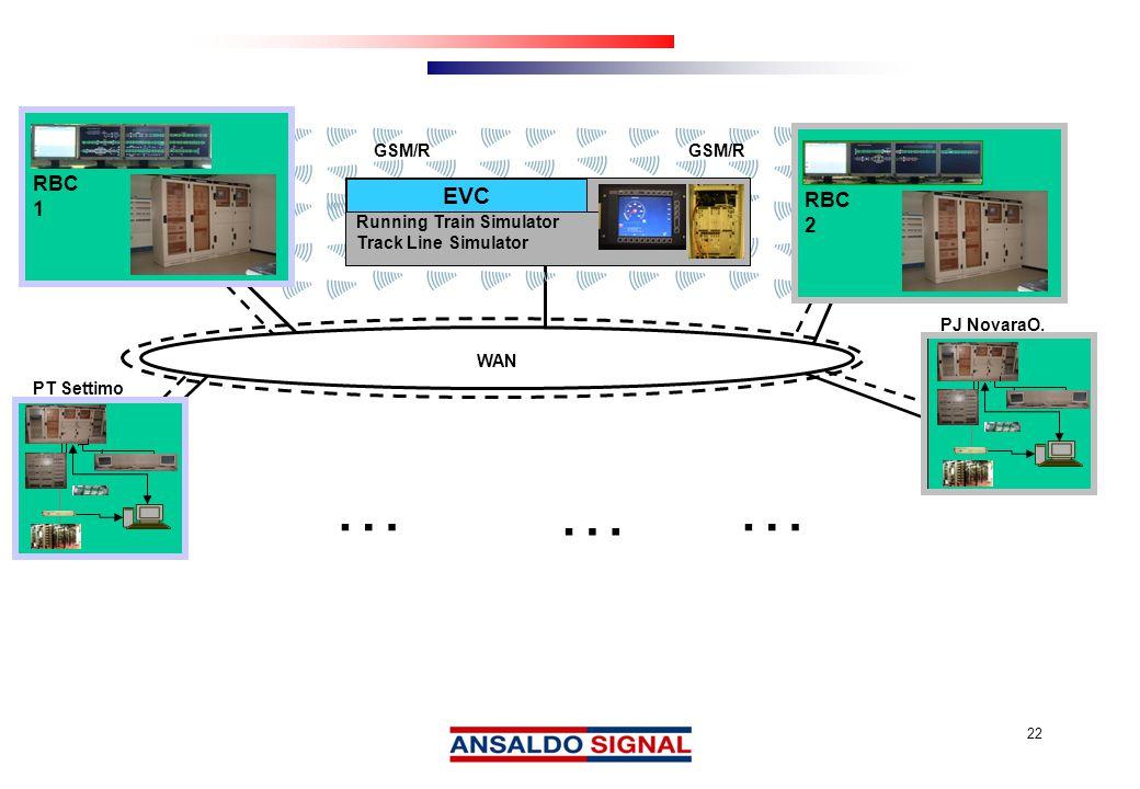 22 GSM/R PT Settimo WAN RBC 1 RBC 2 ETCS EVC Running Train Simulator Track Line Simulator PJ NovaraO.