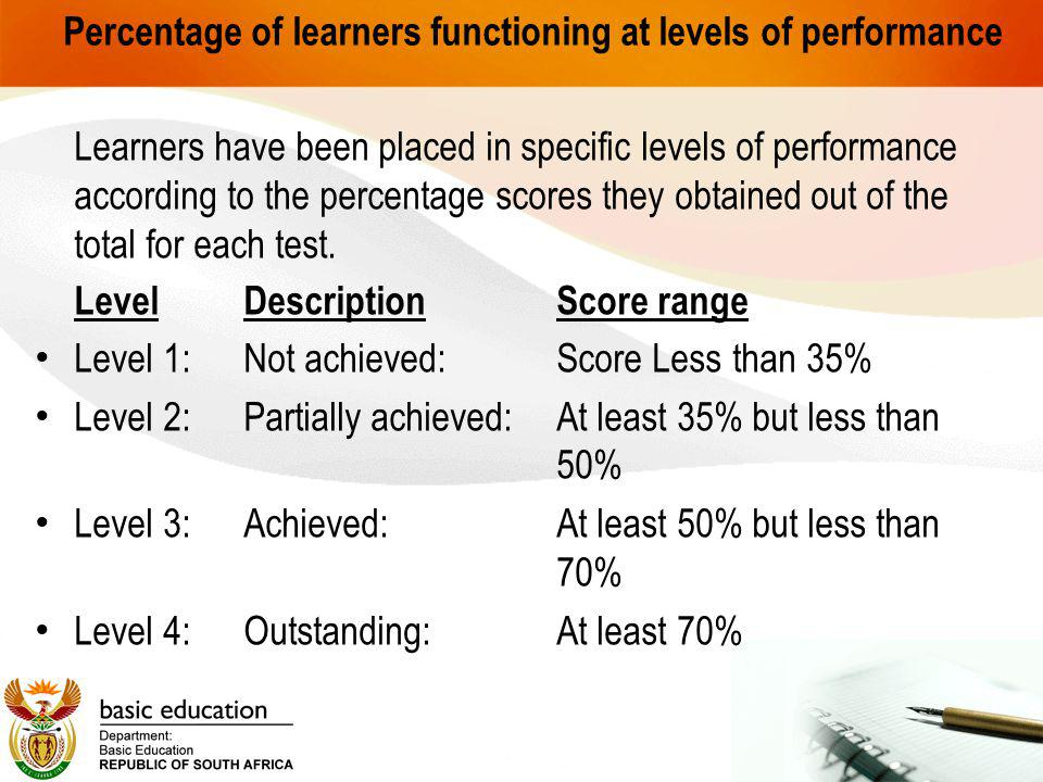 Percentage of learners functioning at levels of performance Learners have been placed in specific levels of performance according to the percentage scores they obtained out of the total for each test.