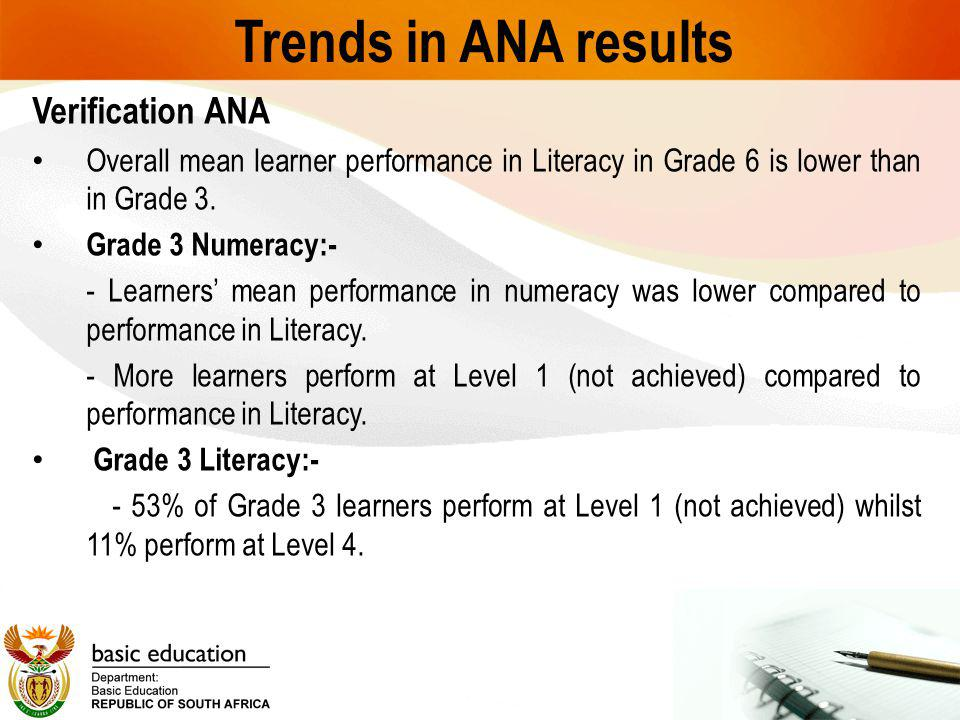 Trends in ANA results Verification ANA Overall mean learner performance in Literacy in Grade 6 is lower than in Grade 3.