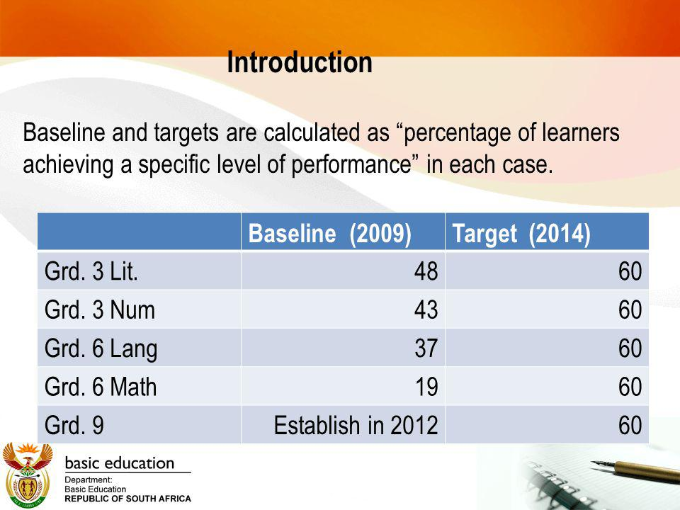 Introduction Baseline and targets are calculated as percentage of learners achieving a specific level of performance in each case.