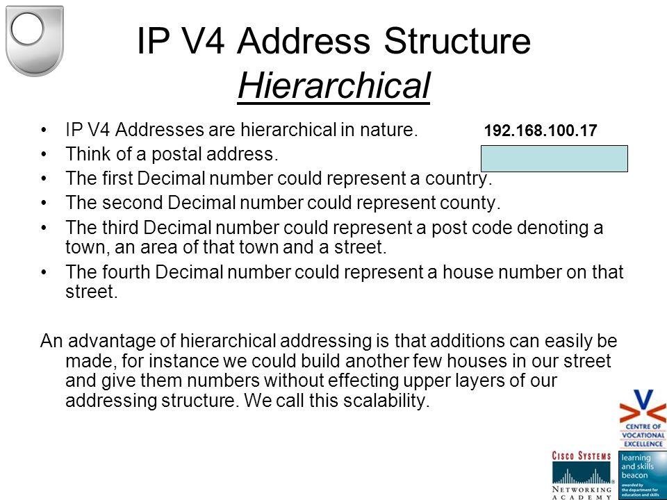 The Historical IP V4 Address Classes Class Arange = 0.0.0.0 – 126.255.255.255 BIN 0??????.