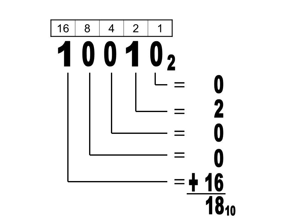 168421