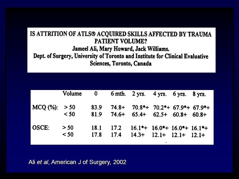 Ali et al, American J of Surgery, 2002