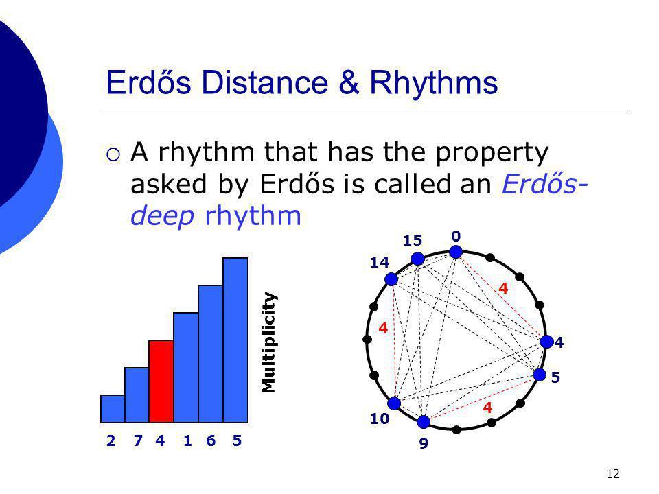 12 Erdős Distance & Rhythms  A rhythm that has the property asked by Erdős is called an Erdős- deep rhythm 0 4 274165 Multiplicity 5 9 10 14 15 4 4 4