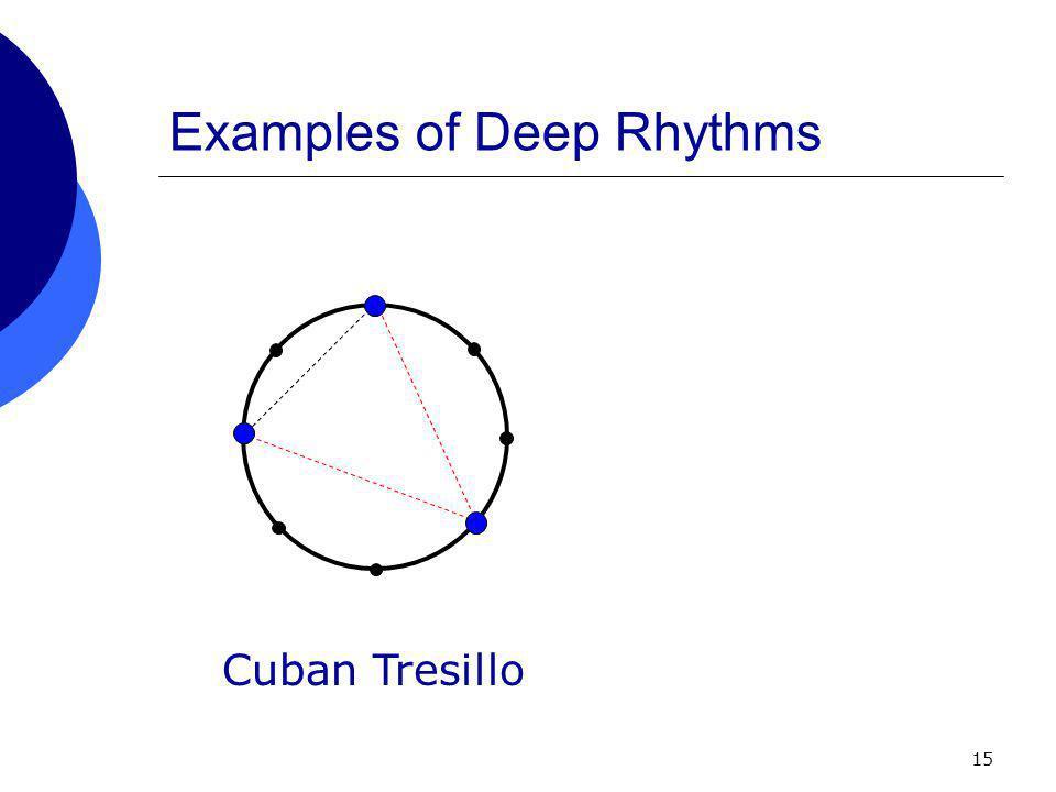15 Examples of Deep Rhythms Cuban Tresillo