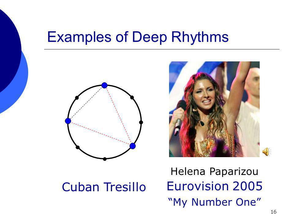 16 Examples of Deep Rhythms Cuban Tresillo Helena Paparizou Eurovision 2005 My Number One