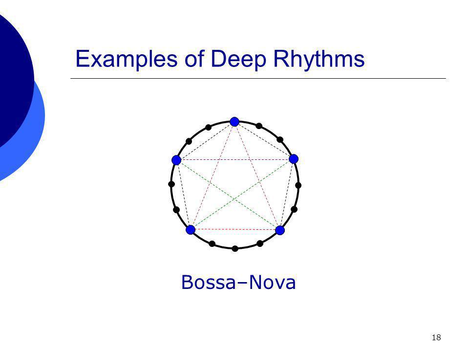 18 Examples of Deep Rhythms Bossa–Nova