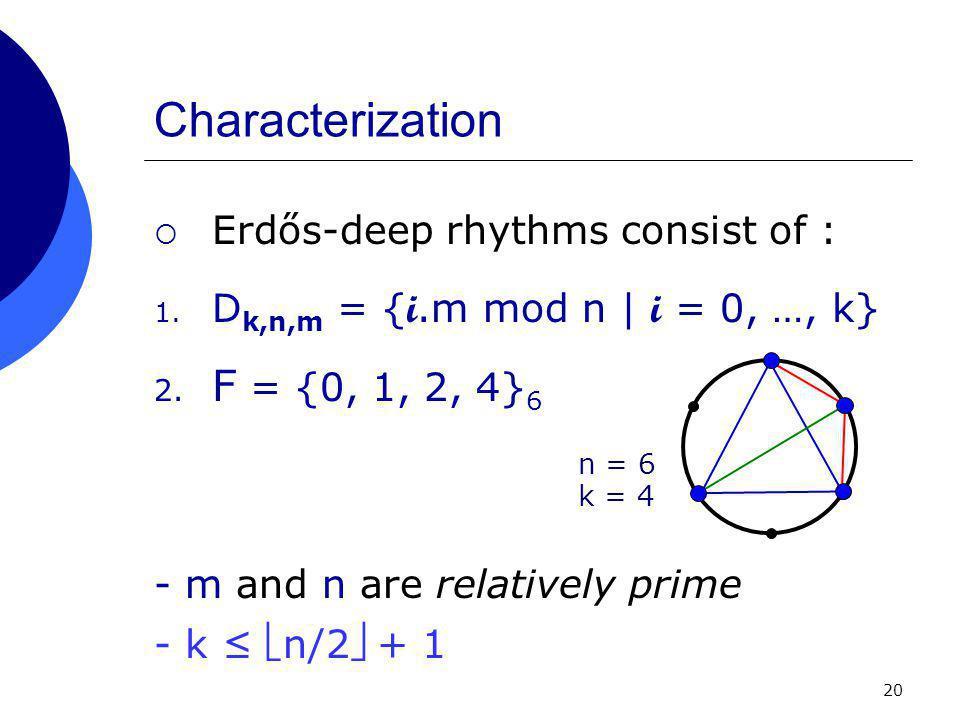 20 Characterization  Erdős-deep rhythms consist of : 1.