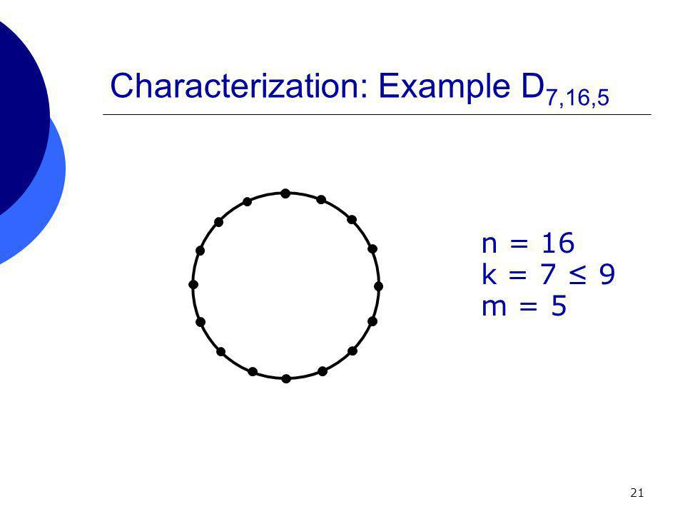 21 Characterization: Example D 7,16,5 n = 16 k = 7 ≤ 9 m = 5