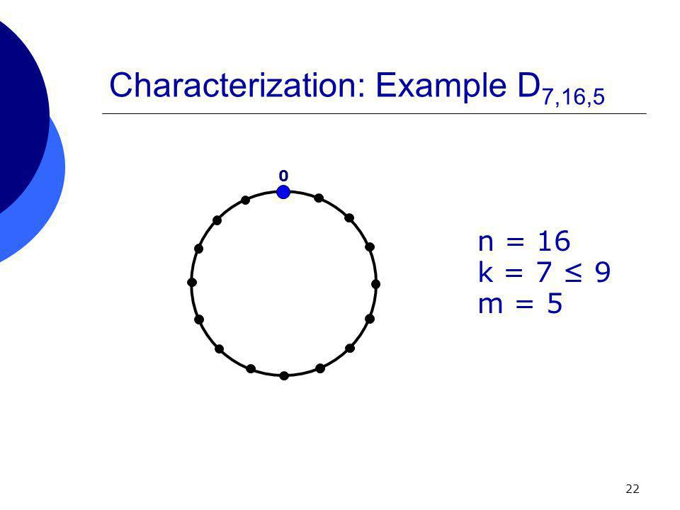 22 Characterization: Example D 7,16,5 n = 16 k = 7 ≤ 9 m = 5 0