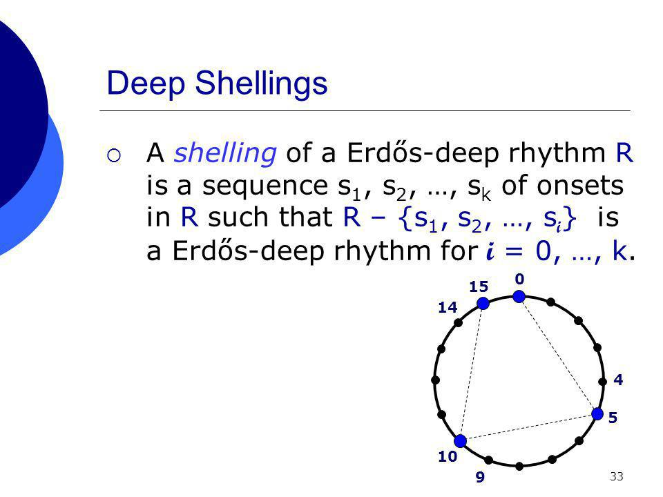 33 Deep Shellings  A shelling of a Erdős-deep rhythm R is a sequence s 1, s 2, …, s k of onsets in R such that R – {s 1, s 2, …, s i } is a Erdős-deep rhythm for i = 0, …, k.