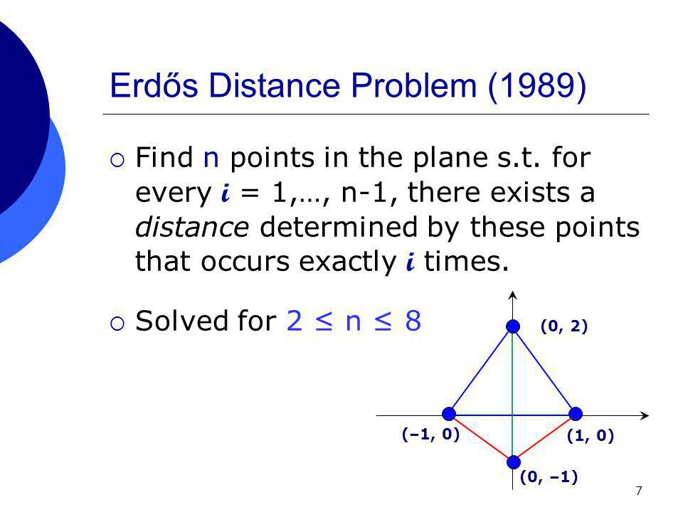 7 Erdős Distance Problem (1989)  Find n points in the plane s.t.