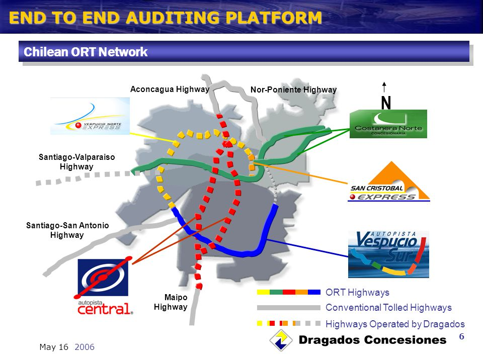 END TO END AUDITING PLATFORM May 16 2006 6 N Nor-Poniente Highway Maipo Highway Aconcagua Highway Santiago-San Antonio Highway Santiago-Valparaiso Highway ORT Highways Conventional Tolled Highways Highways Operated by Dragados Chilean ORT Network