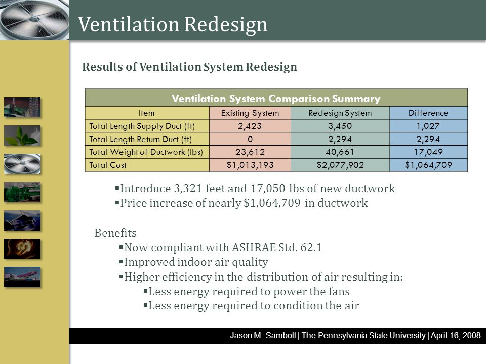 www.themegallery.com Jason M. Sambolt | The Pennsylvania State University | April 16, 2008 Ventilation Redesign Results of Ventilation System Redesign