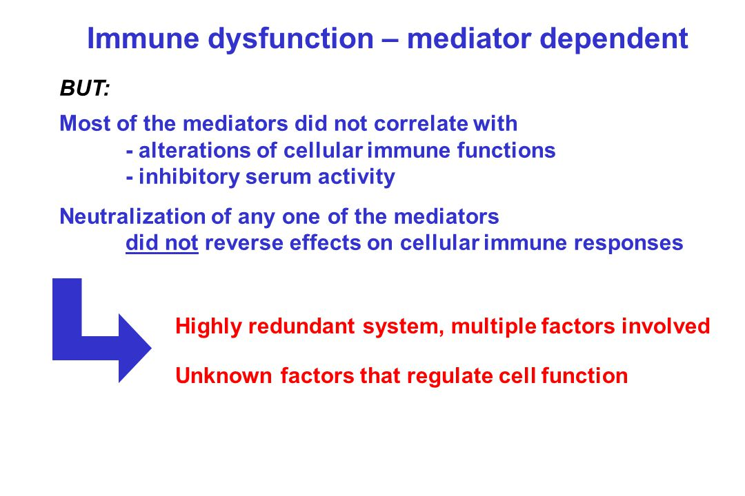 Immune dysfunction – mediator dependent BUT: Most of the mediators did not correlate with - alterations of cellular immune functions - inhibitory serum activity Neutralization of any one of the mediators did not reverse effects on cellular immune responses Highly redundant system, multiple factors involved Unknown factors that regulate cell function