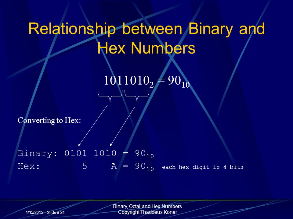 1/15/2015 Slide # 24 Binary, Octal and Hex Numbers Copyright Thaddeus Konar Relationship between Binary and Hex Numbers 1011010 2 = 90 10 Converting t