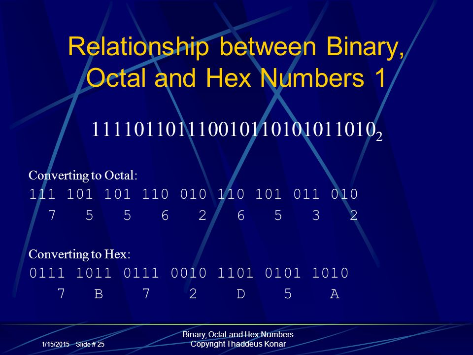 1/15/2015 Slide # 25 Binary, Octal and Hex Numbers Copyright Thaddeus Konar Relationship between Binary, Octal and Hex Numbers 1 111101101110010110101