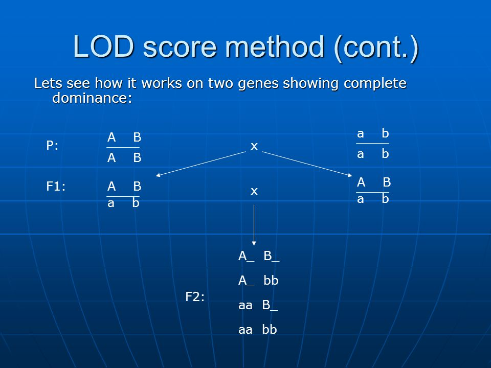 LOD score method (cont.) Lets see how it works on two genes showing complete dominance: A B a b P: A B a b A B a b F1: aa bb aa B_ A_ bb A_ B_ F2: x x