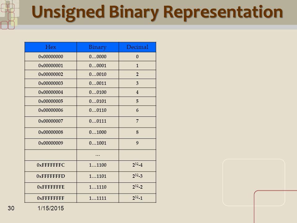CML CML Decimal, Hexadecimal, and Binary 1/15/201529 00 0 0000 01 1 0001 02 2 0010 03 3 0011 04 4 0100 05 5 0101 06 6 0110 07 7 0111 08 8 1000 09 9 1001 10 A 1010 11 B 1011 12 C 1100 13 D 1101 14 E 1110 15 F 1111 1010 1100 0011 (binary) = 0xAC3 10111 (binary) = 0001 0111 (binary) = 0x17 0x3F9 = 11 1111 1001 (binary) MEMORIZE!