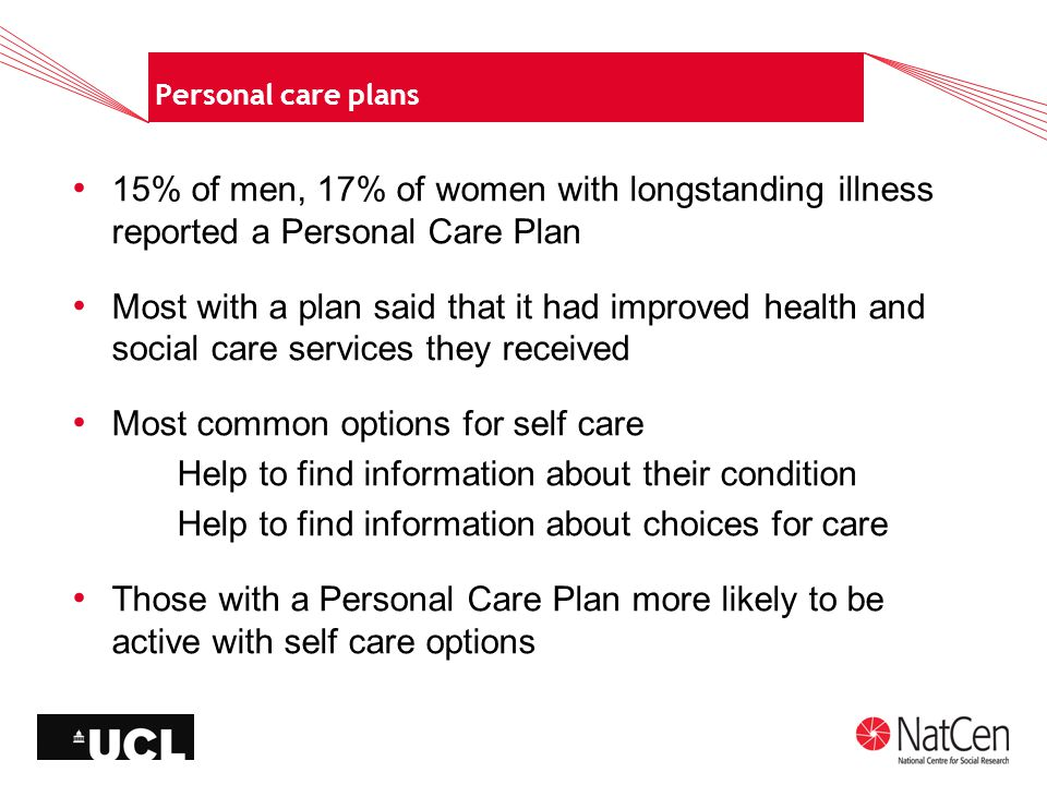 Personal care plans 15% of men, 17% of women with longstanding illness reported a Personal Care Plan Most with a plan said that it had improved health