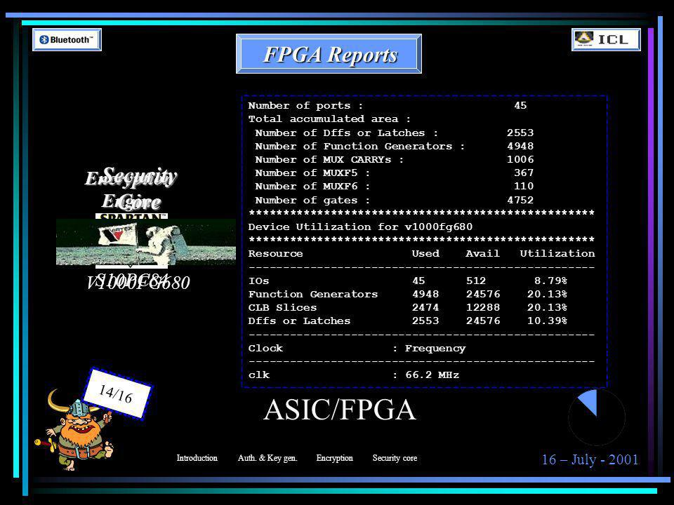16 – July - 2001 14/16 ASIC/FPGA FPGA Reports *************************************************** Device Utilization for S10PC84 *************************************************** Resource Used Avail Utilization --------------------------------------------------- IOs 32 61 52.46% FG Function Generators 233 392 59.44% H Function Generators 7 196 3.57% CLB Flip Flops 294 392 75.00% --------------------------------------------------- Clock Frequency Report Clock : Frequency --------------------------------------------- CLK : 55.3 MHz S10PC84 EncryptionEngine Number of ports : 45 Total accumulated area : Number of Dffs or Latches : 2553 Number of Function Generators : 4948 Number of MUX CARRYs : 1006 Number of MUXF5 : 367 Number of MUXF6 : 110 Number of gates : 4752 *************************************************** Device Utilization for v1000fg680 *************************************************** Resource Used Avail Utilization --------------------------------------------------- IOs 45 512 8.79% Function Generators 4948 24576 20.13% CLB Slices 2474 12288 20.13% Dffs or Latches 2553 24576 10.39% --------------------------------------------------- Clock : Frequency --------------------------------------------------- clk : 66.2 MHz V1000FG680 SecurityCore IntroductionAuth.