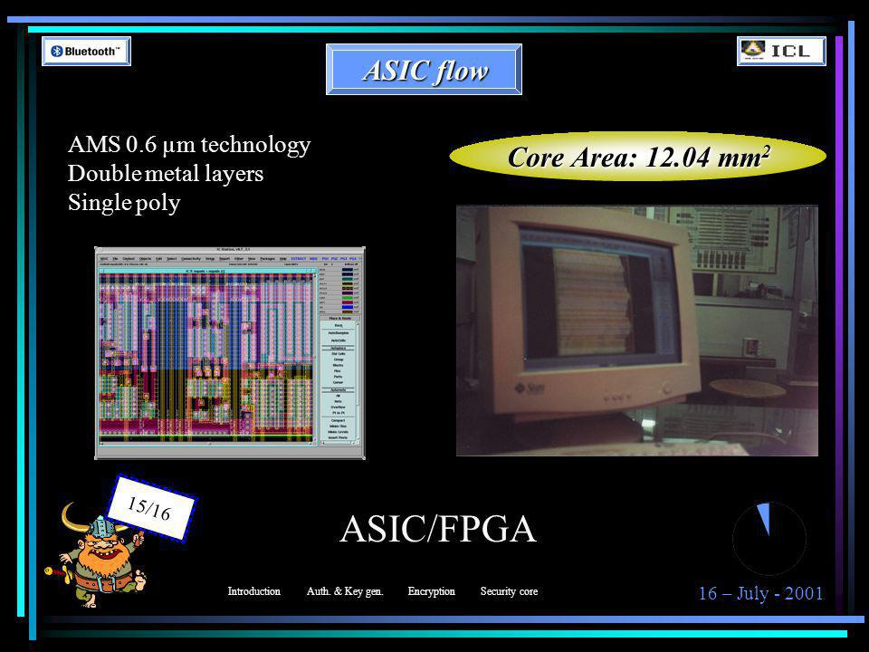 16 – July - 2001 15/16 ASIC/FPGA ASIC flow AMS 0.6 µm technology Double metal layers Single poly Core Area: 12.04 mm 2 IntroductionAuth.