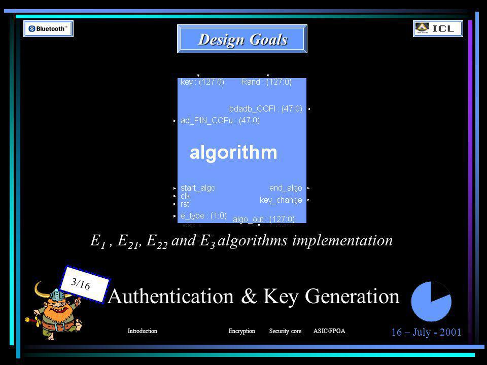16 – July - 2001 3/16 Authentication & Key Generation Design Goals E 1, E 21, E 22 and E 3 algorithms implementation IntroductionEncryptionSecurity coreASIC/FPGA