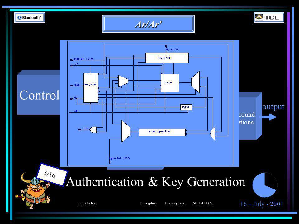 16 – July - 2001 5/16 Authentication & Key Generation IntroductionEncryptionSecurity coreASIC/FPGA Key Schedule SAFER+ Encryption Round Controller output Final round operations Feedback operations In case of Ar' Ar/Ar