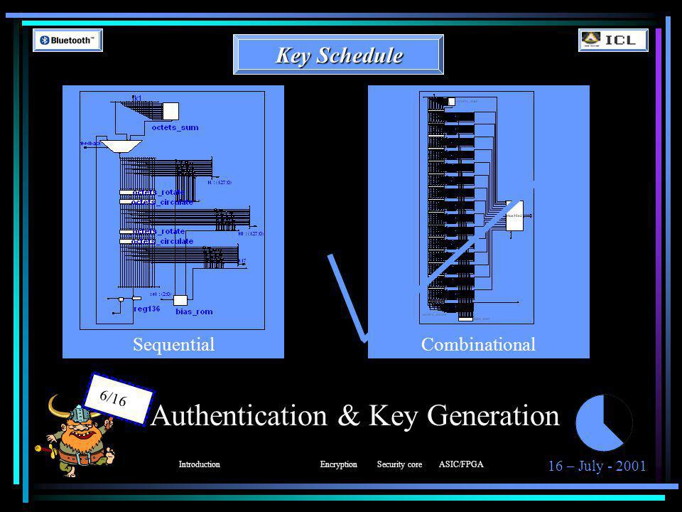 16 – July - 2001 6/16 Authentication & Key Generation IntroductionEncryptionSecurity coreASIC/FPGA SequentialCombinational Key Schedule