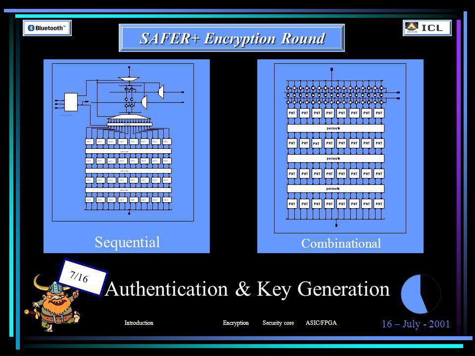 16 – July - 2001 7/16 Authentication & Key Generation IntroductionEncryptionSecurity coreASIC/FPGA Sequential SAFER+ Encryption Round Combinational