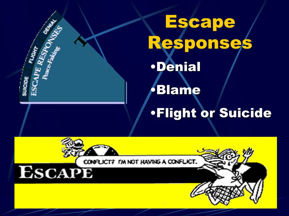 DenialDenial BlameBlame Flight or SuicideFlight or Suicide