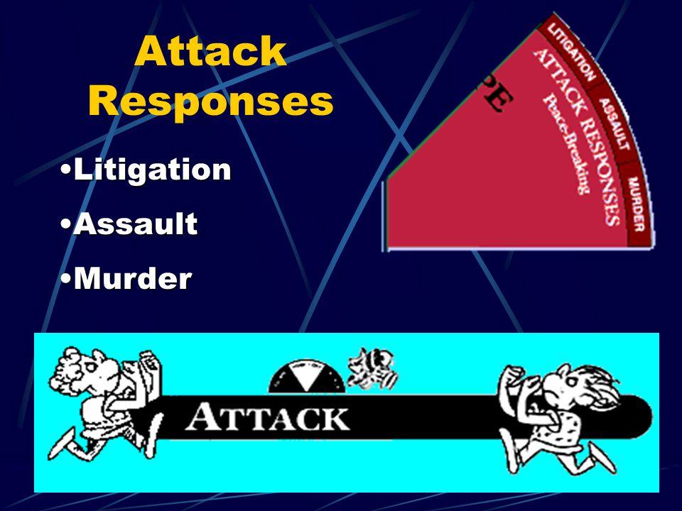 LitigationLitigation AssaultAssault MurderMurder