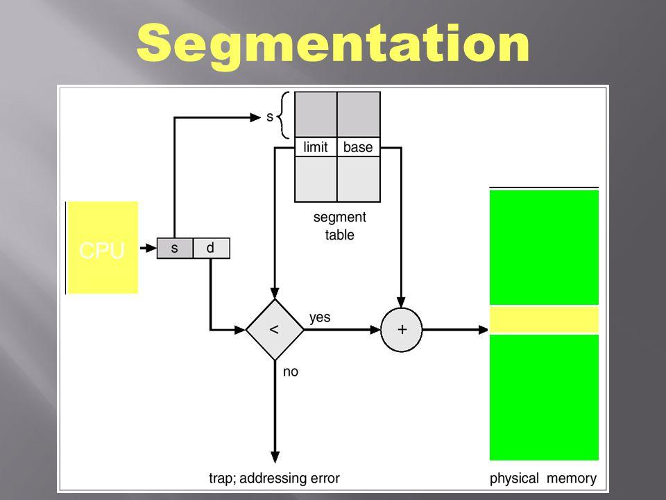 Segmentation CPU
