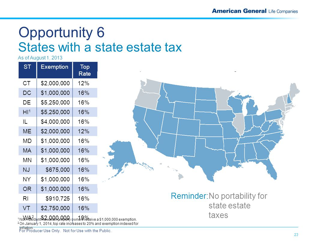 23 For Producer Use Only. Not for Use with the Public. Opportunity 6 States with a state estate tax As of August 1, 2013 1 Non-resident Hawaiian prope