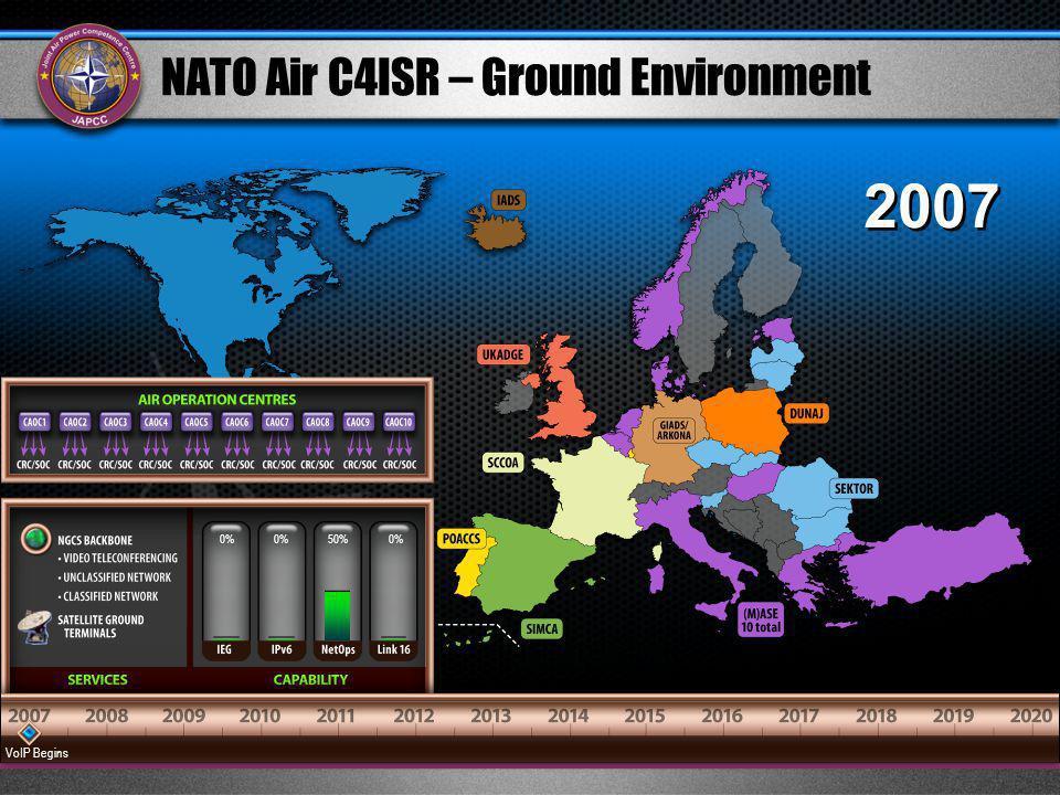 4 NATO Air C4ISR – Ground Environment NATO Signals Battalions 1.Brunssum 2.Naples VoIP Begins 2007