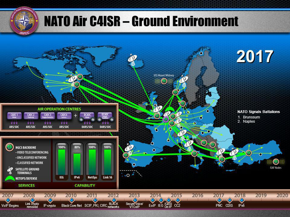 6 NATO Air C4ISR – Air and Space ISR COMMERCIAL NATIONAL CRCs CAOCs NATO IV US/UFO UK/SKYNET 4/5, FR/SYRACUSE III, IT/SICRAL E-3 (FR, NATO, UK, US) E-8 (US) EC-130H (US) EMB-145 (GR) EUROFIGHTER (GE, IT, SP, UK) F-15 (US) NIMROD R1 (UK) Sentinel R1 (UK) F-16 (BE,DA,GR, NL,NO,PL, PO, TU,US) F-18 (CA, US) F-22 (US) RC-135 (US) Rafale (FR) Sea King (UK) TORNADO (IT, UK) B-2 (US) C-17 (CA) CP-140 (CA) E-2C (US) Link 16 Interoperability Number of Aircraft 16/26 Nations Total AC Attack 2007 ISR/Tn 2007 Space Bw Deployable Bw 8,000 ~5,000 ~2,500 71% 29% 41% 59% 94% 6% NUS: 64% US: 36% NUS: 29% US: 71% NUS: 64% US: 36% NUS: 28% US: 72% NUS: 63% US: 37% NUS: UHF SHF X-Band SHF X-Band 2007 UHF