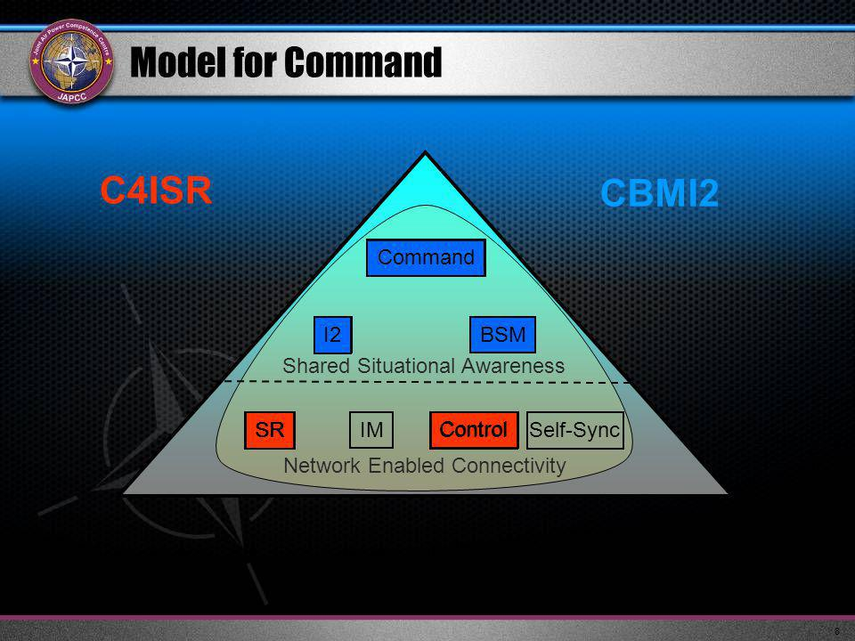 8 Model for Command Network Enabled Connectivity Command BSM CBMI2 C4ISR I2 SR Control Command I2 Command BSM SR IM Control Self-Sync Shared Situational Awareness