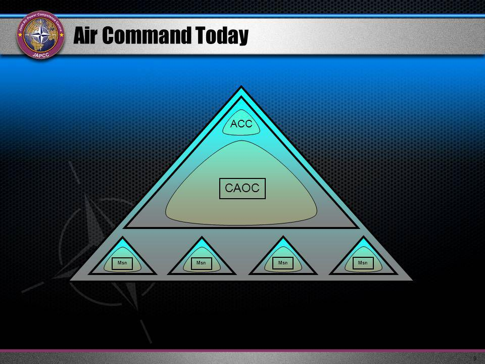 10 Air and Space Themes CC Joint Coordination