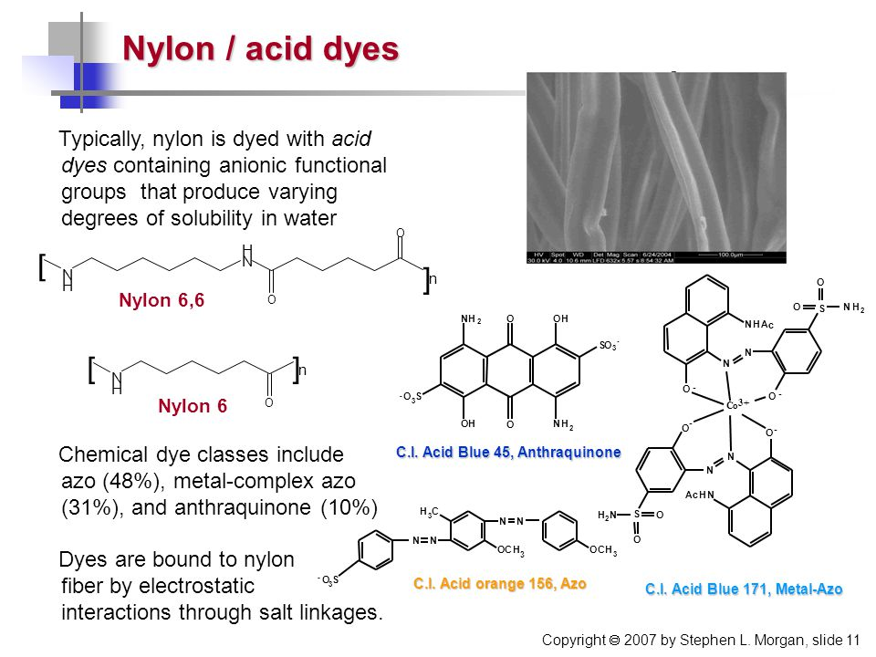 Copyright  2007 by Stephen L. Morgan, slide 11 Nylon / acid dyes Typically, nylon is dyed with acid dyes containing anionic functional groups that pr