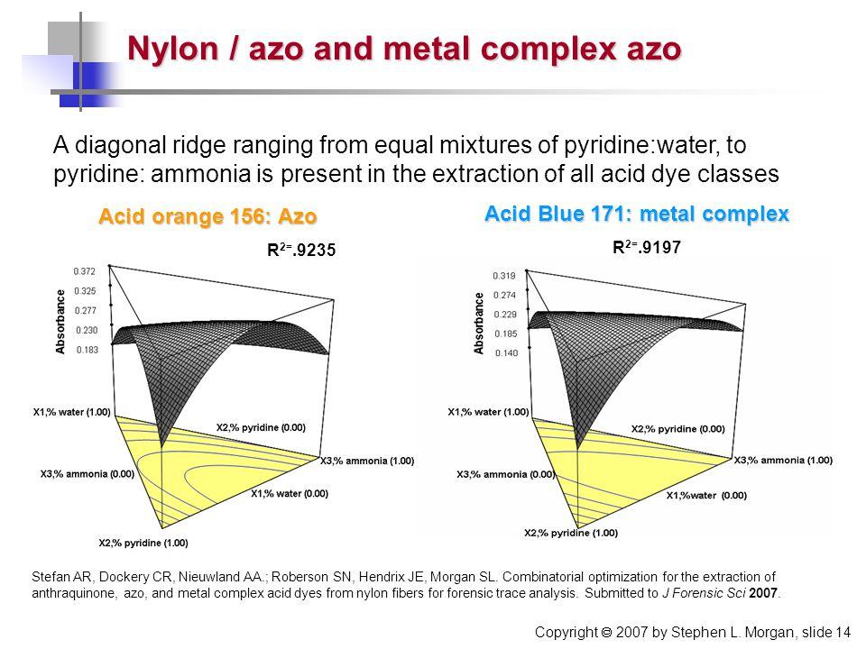 Copyright  2007 by Stephen L. Morgan, slide 14 Acid Blue 171: metal complex Acid orange 156: Azo R 2=.9197 R 2=.9235 A diagonal ridge ranging from eq