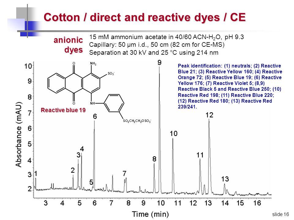 Copyright  2007 by Stephen L. Morgan, slide 16 15 mM ammonium acetate in 40/60 ACN-H 2 O, pH 9.3 Capillary: 50 μm i.d., 50 cm (82 cm for CE-MS) Separ