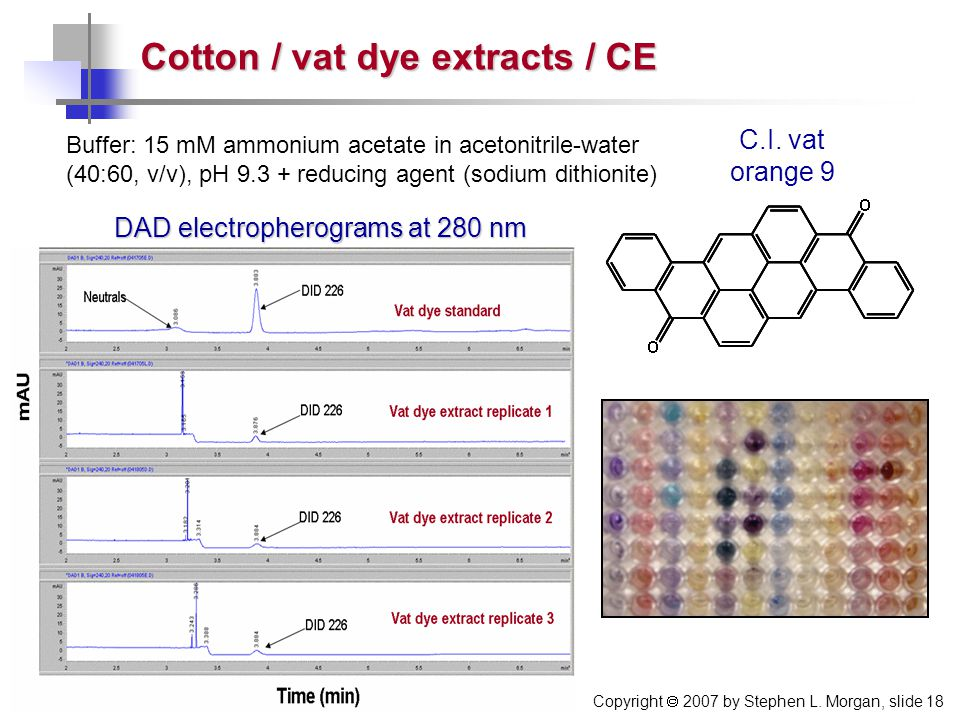 Copyright  2007 by Stephen L. Morgan, slide 18 Cotton / vat dye extracts / CE Buffer: 15 mM ammonium acetate in acetonitrile-water (40:60, v/v), pH 9