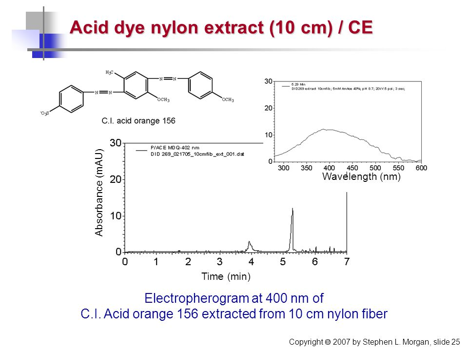 Copyright  2007 by Stephen L. Morgan, slide 25 Time (min) Electropherogram at 400 nm of C.I. Acid orange 156 extracted from 10 cm nylon fiber Acid dy