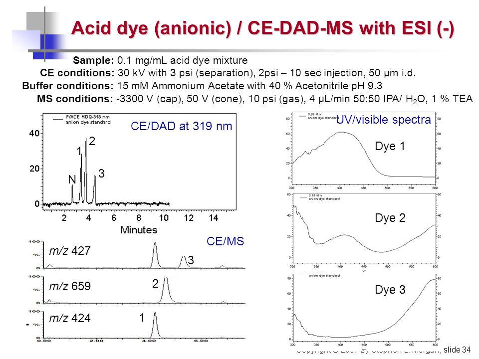 Copyright  2007 by Stephen L. Morgan, slide 34 1 2 3 m/z 427 m/z 659 m/z 424 Acid dye (anionic) / CE-DAD-MS with ESI (-) Dye 1 Dye 2 Dye 3 Sample: 0.