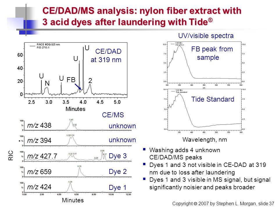 Copyright  2007 by Stephen L. Morgan, slide 37 CE/DAD/MS analysis: nylon fiber extract with 3 acid dyes after laundering with Tide ® U N U U FB U 2 u