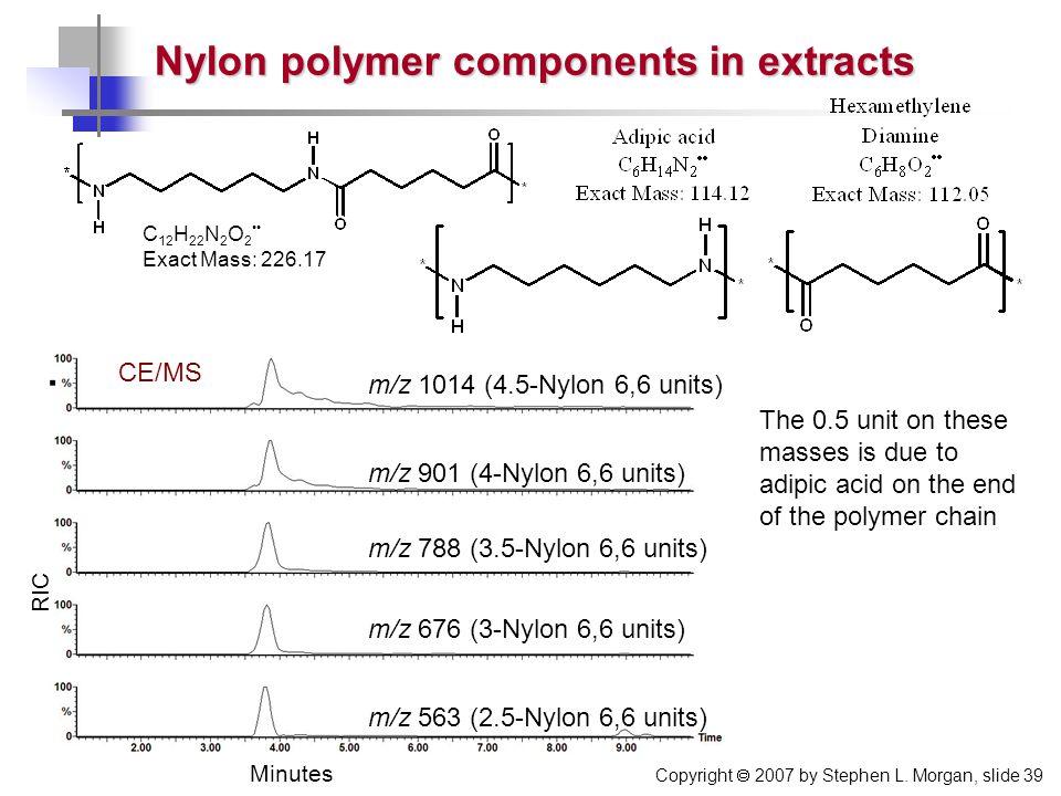 Copyright  2007 by Stephen L. Morgan, slide 39 Nylon polymer components in extracts m/z 1014 (4.5-Nylon 6,6 units) m/z 901 (4-Nylon 6,6 units) m/z 78