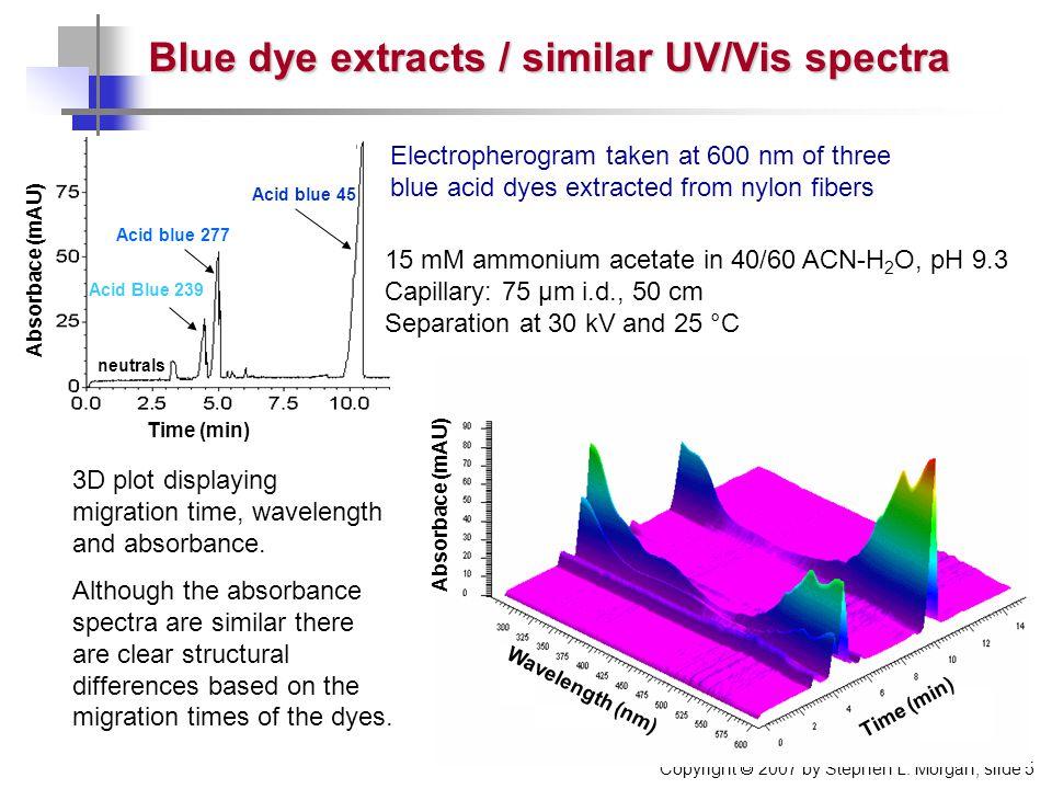 Copyright  2007 by Stephen L. Morgan, slide 5 Acid blue 45 Time (min) Acid Blue 239 Acid blue 277 neutrals Absorbace (mAU) Electropherogram taken at