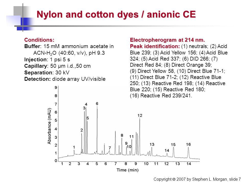 Copyright  2007 by Stephen L. Morgan, slide 7 Nylon and cotton dyes / anionic CE Electropherogram at 214 nm. Peak identification: Peak identification